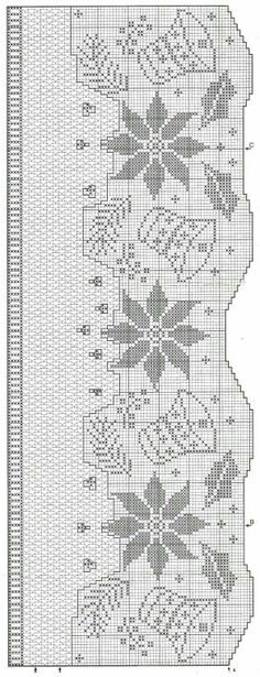 great edging for a tablecloth or mantle scarf. Really looking forward to making this. Crochet Patterns Filet, Lace Knitting Patterns, Crochet Curtains, Crochet Doilies, Mantle Scarf Pattern, Thread Crochet, Crochet Stitches, Lace Stencil, Fillet Crochet