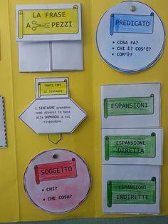Italian Grammar, D Book, Learning Italian, Teaching Reading, Problem Solving, Homeschool, Hobby, Popup, 3