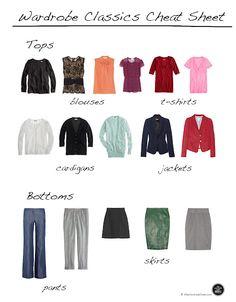 """Wardrobe Classics cheat sheet by """"The Wardrobe Code"""""""