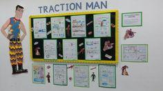 Traction man display