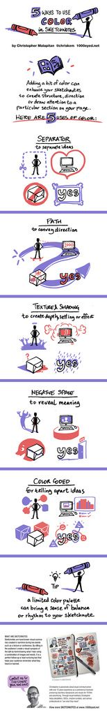 5 Ways to Color Sketchnotes | by Christopher Malapitan