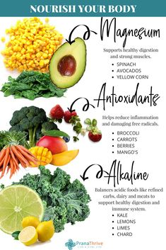Healthy Habits, Healthy Tips, Healthy Recipes, Whole Food Recipes, Healthy Food, Health Diet, Health And Nutrition, Natural Health Remedies, Health And Wellbeing