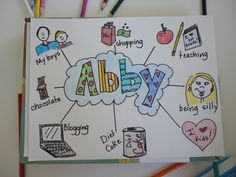 Name activity for week one back. Have kids create their own about me web!