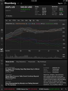Bloomberg 2.0.0 iPad app, UI