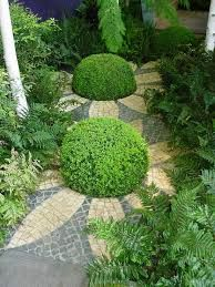 Image result for small gardens images