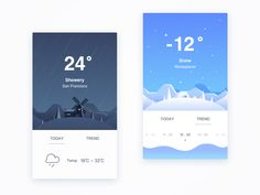 Weekly Inspiration for Designers #94
