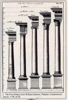 A major phase of Neo-Classicism was the Greek Revival. This movement began in the 1750s but did not reach its peak until the 1820s.