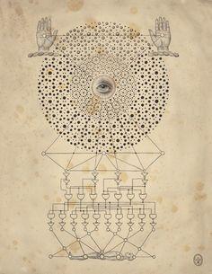 Sacred Geometry <3: