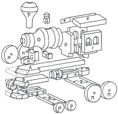 Free Toy Train Woodworking Plans From Shopsmith