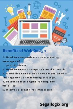 Used to sell products and service to online customers. The Marketing, Facebook Marketing, Social Media Marketing, Digital Marketing, Search Ads, Google Ads, Competitor Analysis, Open Source, Facebook Instagram