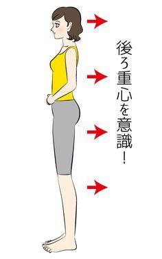 トレーニングやダイエットをしてもなかなか痩せない下半身。その原因は実は「間違った筋力の使い方」のせいかも?ここでは正しく筋力を使う立ち方で自然にサイズダウンが叶う「体幹立ち」の方法をご紹介します。