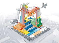 partners in charge: design rem koolhaas and ole scheeren (until 2010), david gianotten, in collaboration with partners shohei shigematsu,  ellen van loon and victor van der chijs.