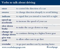 Verbs to describe driving www.vocabularypage.com