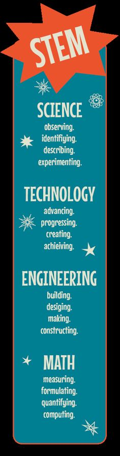 "If children are ""engineering"" their very own original designs, then they are doing the ""E"" in STEM. It's the application of their prior knowledge in science, mathematics, and utilization of technol… Stem Science, Teaching Science, Science Education, Science And Technology, Technology Design, Engineering Technology, Elementary Education, Stem Teacher, Stem Classes"