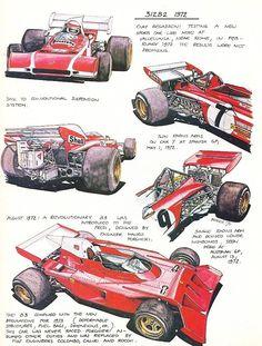 1972 Ferrari 312B2 by Werner Buhrer