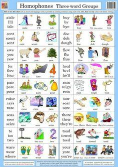 Homophones 3 word groups