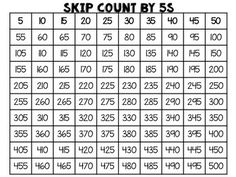 Skip counting charts for:5s10s20s25sPartial skip counting charts included for…