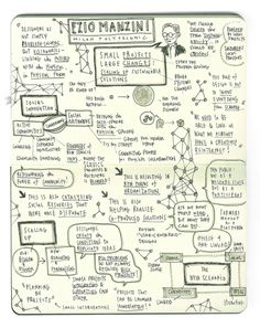 "sketchnotes are visual notes that are drawn in real time. These notes take advantage of the ""visual thinker's"" mind by pairing images, text,..."