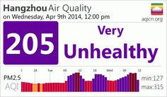 Hangzhou Air Quality Index: 205 - Very Unhealthy -  on Wednesday, Apr 9th 2014, 12:00 pm - http://aqicn.org/