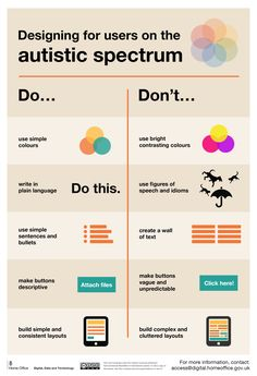 True Blue Me & You: DIYs for Creatives • Do's and Don'ts of Designing for Accessibility...
