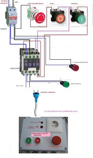 Esquemas eléctricos: marcha paro y paro de emergencia de motor monofasi...