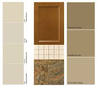T His Is One Of The Questions I Get All The Time. How Do I Choose Warm  Paint Colors If My Kitchen Finishes Are Cool? Or Vice Versa.