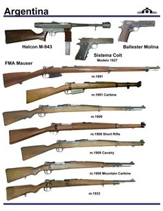 Military Weapons -  Argentina Rifles and Pistols
