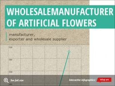 Infographic: Wholesalemanufacturer of artificial flowers -