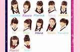 Sakura Gakuin Staff : Sakura Gakuin