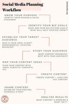 Social Media Marketing Business, Social Media Branding, Marketing Plan, Inbound Marketing, Content Marketing, Social Media Content, Social Media Tips, Comunity Manager, Instagram Marketing Tips