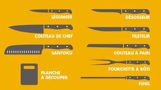 Comment choisir ses couteaux de cuisine | À table | CASA