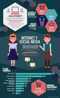 Internet y Redes Sociales en Perú