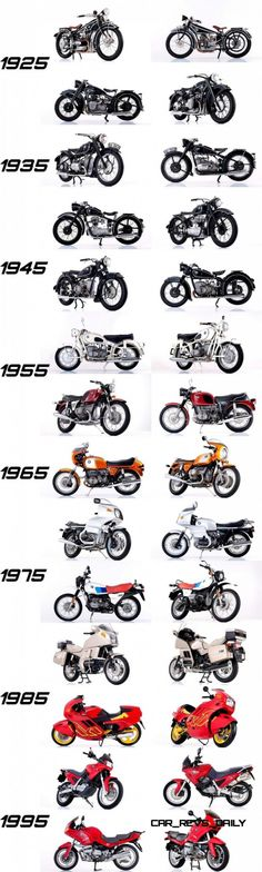 BMW Motorcycles Evolution Since 1923 - Animated timeline .- BMW Motorcycles Evolution Since 1923 – Animated timeline with 20 legendary motorcycles – # legendary - Bmw Scrambler, Motos Bmw, Motorcycle Posters, Bobber Motorcycle, Cool Motorcycles, Vintage Motorcycles, Bmw Boxer, Bmw Vintage, Vintage Bikes