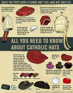 All you need to know about Catholic hats! It shouldn't need to be said, but the KKK is NOT a Catholic organization. It is a shame they stole a peculiar hat form a peculiar custom in one country and have made it so evil. Catholic Kids, Catholic School, Catholic Prayers, Roman Catholic, Catholic Traditions, Roman Church, Teaching Religion, Catholic Religion, Catholic Theology