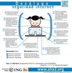 Decálogo de seguridad en internet para el Día de Internet Segura