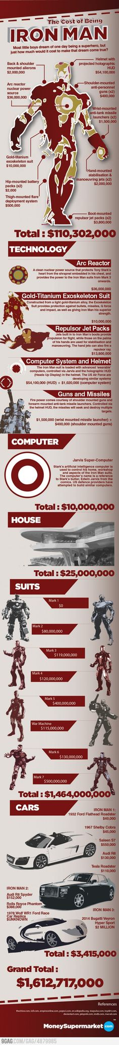 The Cost of Being Iron Man. Also, it's not just little boys who dream this big.