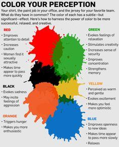 Emoce vyvolané barvami