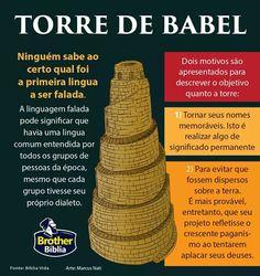 Bibel Journal, Bible, God, Thoughts, Prayer Warrior, Bible Study Tips, Tower Of Babel, Bible Studies, Christians