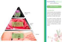 marketing olfativo 2