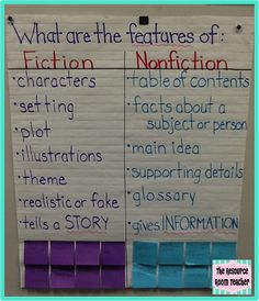 Features of Fiction vs. Nonfiction Anchor Chart...must do for a lesson because most of my kids STILL don't know which is which!