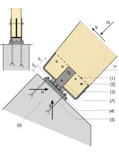 steel angle to concrete connection - Google Search