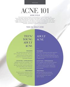 Differences between teen and adult acne. Target the complete acne cycle with Spotless for teens or Unblemish for adults. Say goodbye to Acne! Love Your Skin, Good Skin, Skin Tags Home Remedies, Rodan And Fields Business, Skin Care Routine For 20s, Skincare Routine, Acne Blemishes, Pimples, Skin Care Regimen