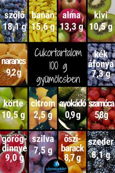 Egészséges táplálkozás - gyümölcsök cukortartalma Diet Tips, Diet Recipes, Healthy Recipes, Yoga Training, Nutrition, Easy Diets, Healthy Diet Plans, Health Eating, Food Hacks