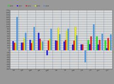 ✔ Monthly Results for December 2014 are updated!  Profit: +673.4 PIPs http://www.Hermes-Forex.com