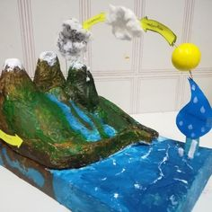 Natural disasters water cycle art projects for kids, wa. Water Cycle Craft, Water Cycle For Kids, Water Cycle Model, Water Cycle Project, Water Cycle Activities, Kid Science, Science Projects For Kids, Crafts For Kids, School Projects