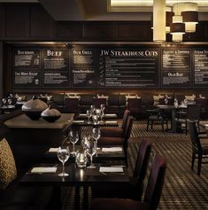 Review; JW Steakhouse, London