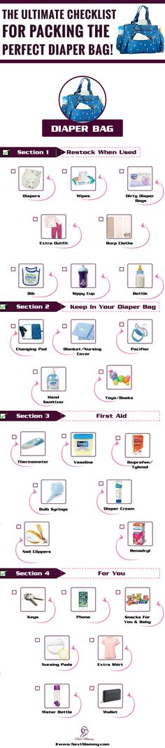 DOWNLOAD the Ultimate Checklist For Packing The Perfect Diaper Bag! Packing the perfect diaper bag is both an art form and a skill that all expecting and new mommy's need to master. Streamlining this process allows for you to have all the essentials that you will need for both your baby and yourself when leaving the house.