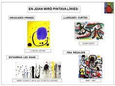 PROJECTE D'ART JOAN MIRÓ - m.àngels t - Álbumes web de Picasa