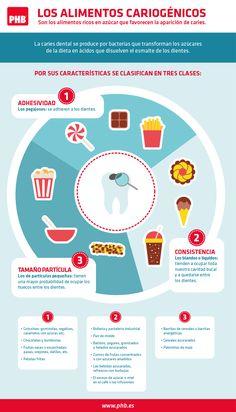 Los alimentos cariogénicos