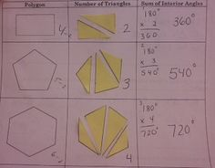 This is a great discovery lesson for using the the sum of the interior angles of a triangle to figure out and apply the concept of  the sum of the interior angles of other polygons. It is aligned with CCSS.5.G.B.4.